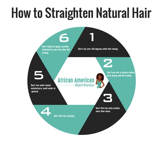 how to flat iron natural hair: how to flat iron natural hair